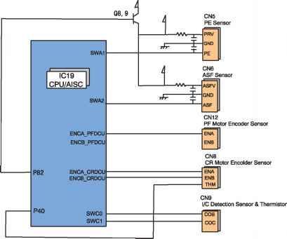 Asf Sensor  Epson Stylus Photo 890    1280    1290  Printer