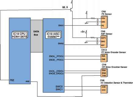 Printer Head Driver Circuit